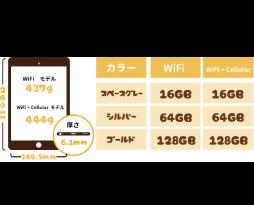 iPadの特徴やモデルの調べ方!!