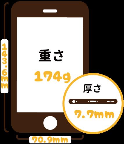 iPhoneX特徴