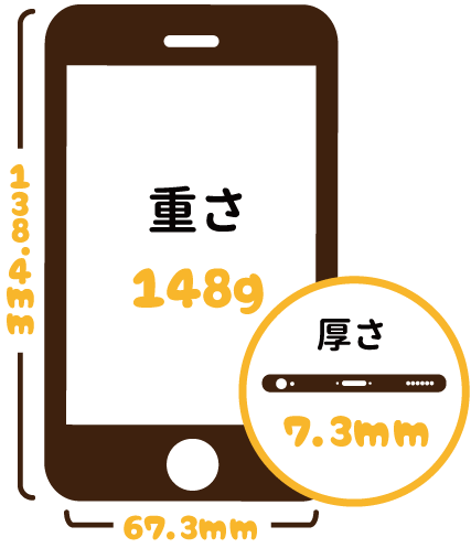 iPhone8特徴