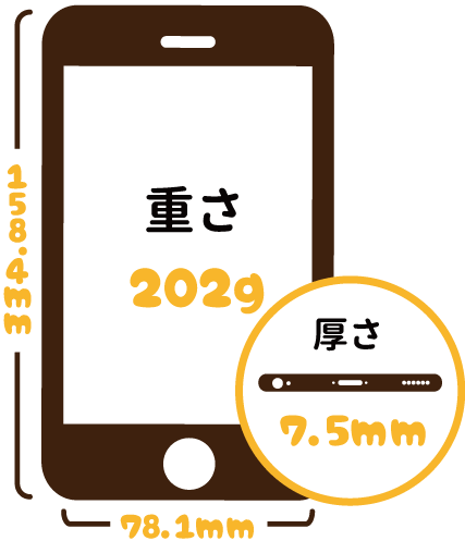 iPhone8P特徴