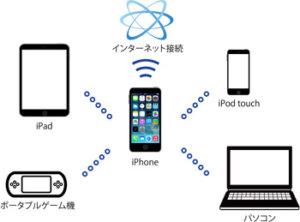 テザリング: iPhone(アイフォン)修理戦隊!スマレンジャー【格安で即日対応】
