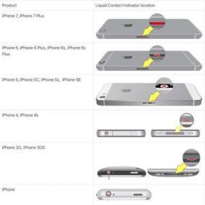 水没判定インジケータ: iPhone(アイフォン)修理戦隊!スマレンジャー【格安で即日対応】