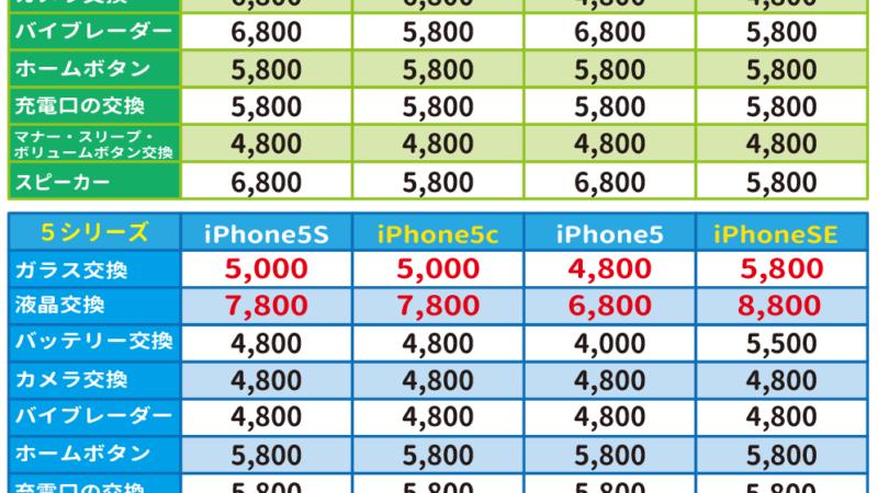 iPhone修理スマレンジャ―難波(なんば)最安値段改正!
