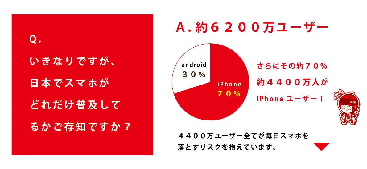 日本のiPhone普及率