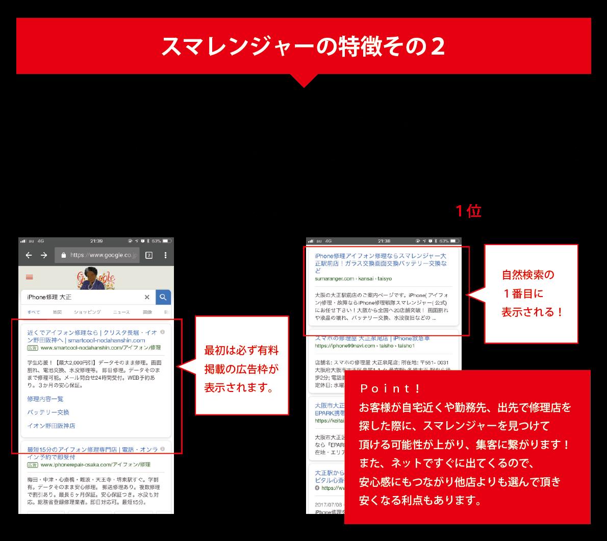 スマレンジャーFC資料その2