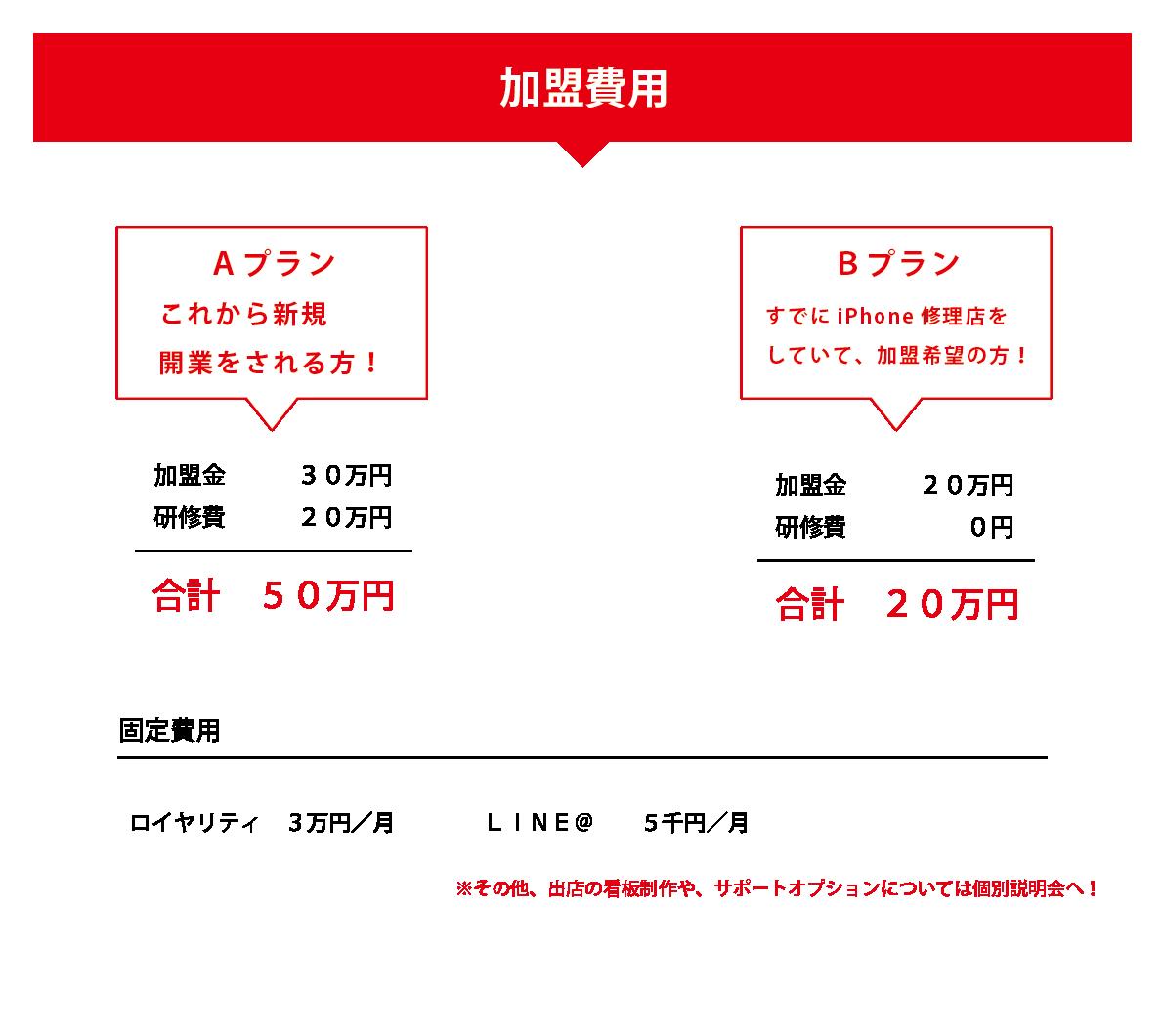 スマレンジャーFC加盟費用4